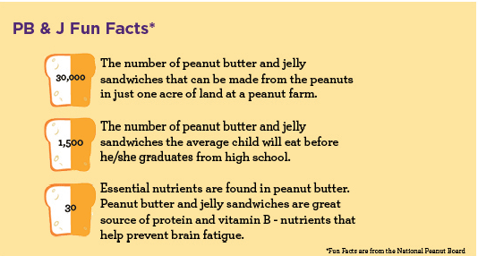 pbj Fun Facts